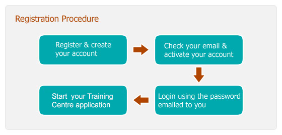 How To Register for your Training Centre Application